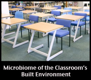 microbiome classroom