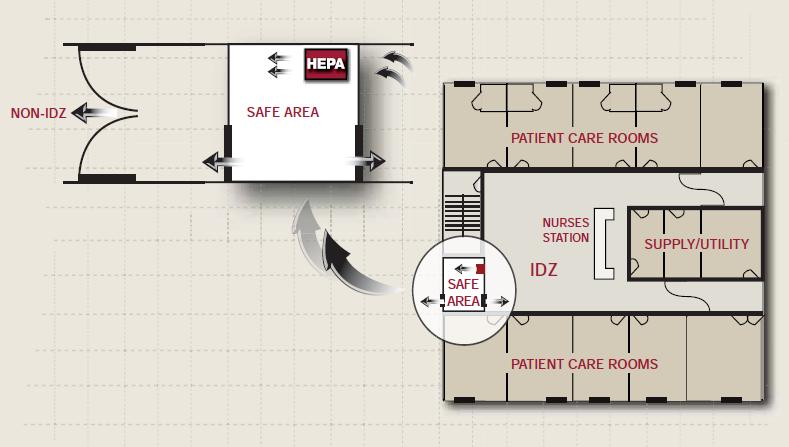 Hospital Isolation Room Layout
