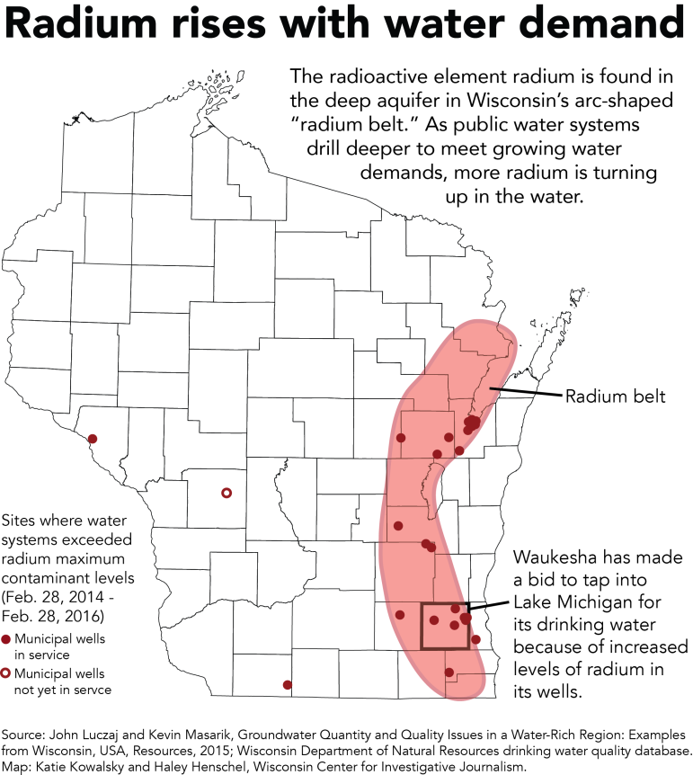 Great Long Read From Wisconsinwatch On Water Radium Levels