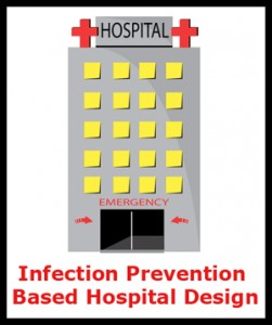 InfectionPrevention